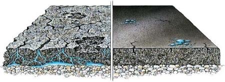 Sellante de Asfalto Reciclado